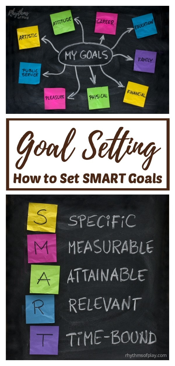 Goal setting SMART Goals and goal setting worksheet