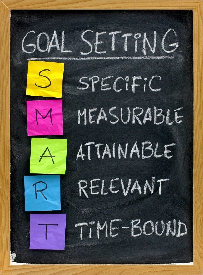 Making Resolutions setting goals for success by making them SMART
